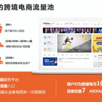 2020(上海)跨境電商選品會圖片