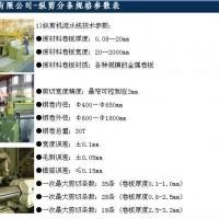 S550MC宝钢汽车结构钢热轧酸洗卷板 规格齐全 现货出售图片